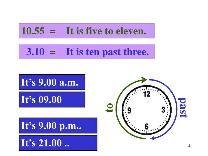 10.55  =    It is five to eleven.