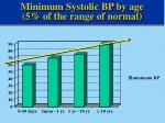 minimum systolic bp by age 5 of the range of normal