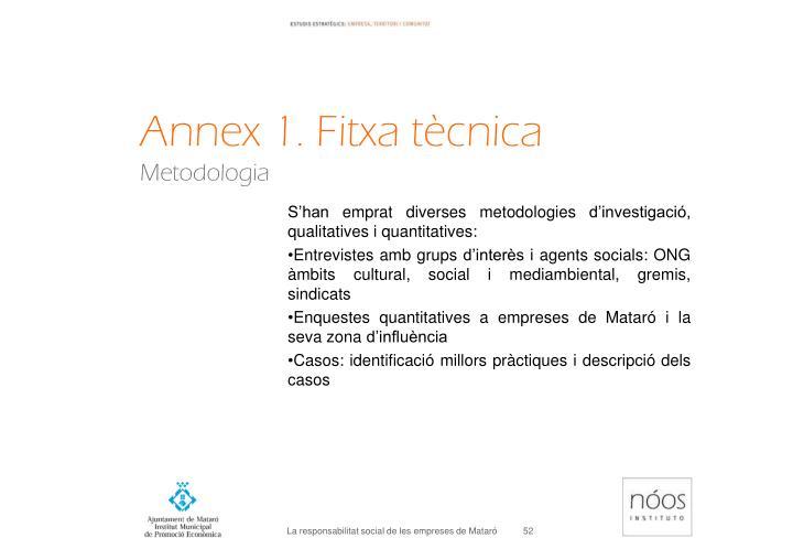 Annex 1. Fitxa tècnica