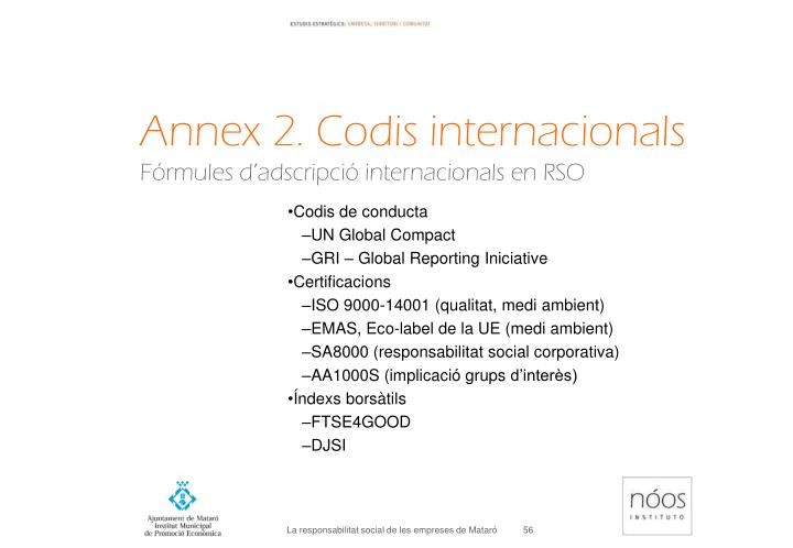 Annex 2. Codis internacionals