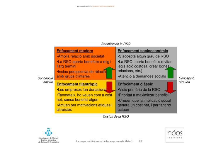 La responsabilitat social de les empreses de Mataró