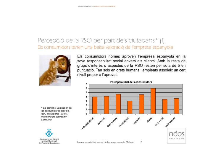 Percepció de la RSO per part dels ciutadans* (I)