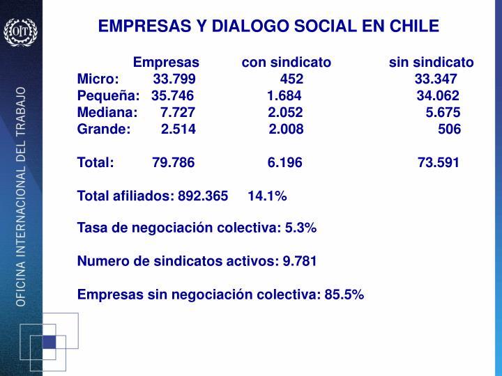 EMPRESAS Y DIALOGO SOCIAL EN CHILE