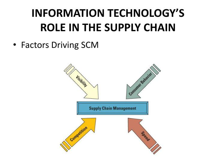 INFORMATION TECHNOLOGY'S