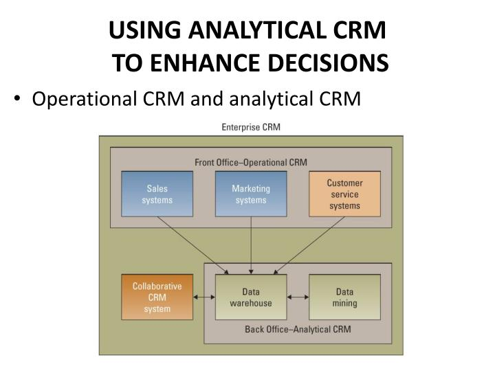 USING ANALYTICAL CRM