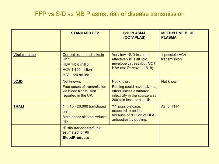 FFP vs S/D vs MB Plasma: risk of disease transmission