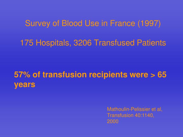 Survey of Blood Use in France (1997)