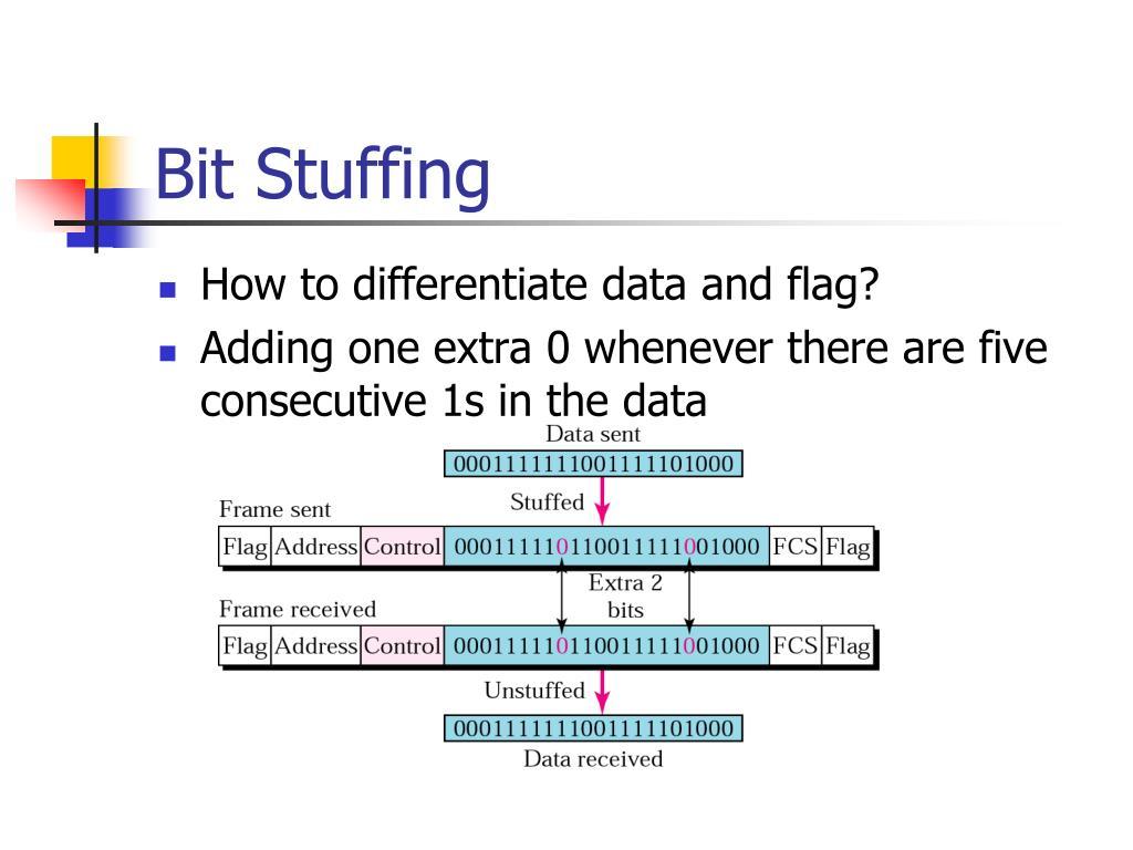 PPT - UNIT-IV DATA COMMUNICATION TECHNIQUES PowerPoint