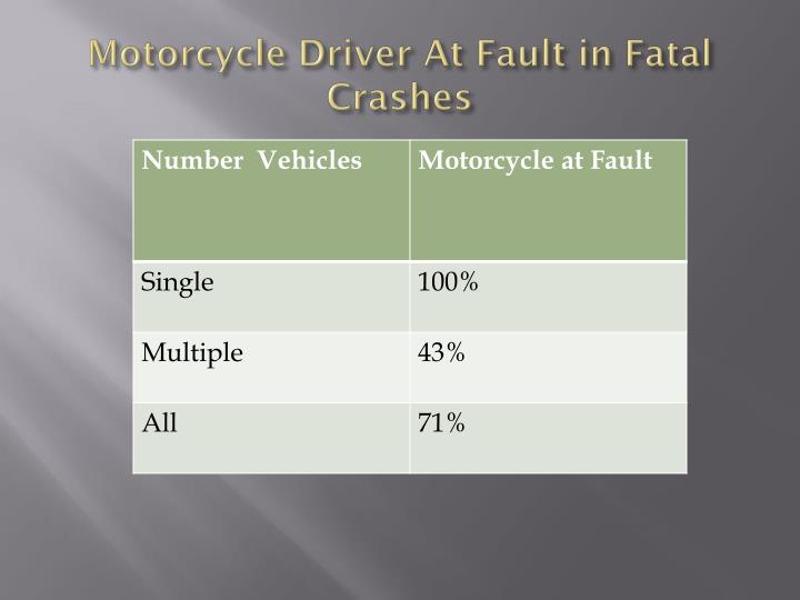 Motorcycle Driver At Fault in Fatal Crashes
