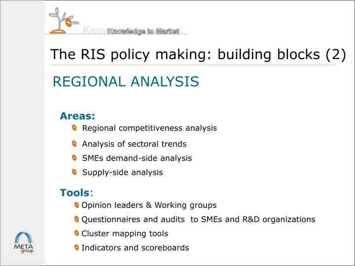 The RIS policy making: building blocks (2)