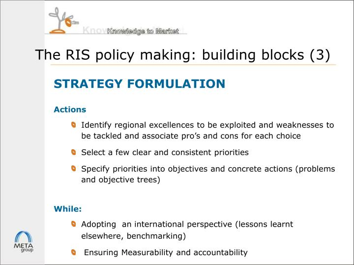 The RIS policy making: building blocks (3)