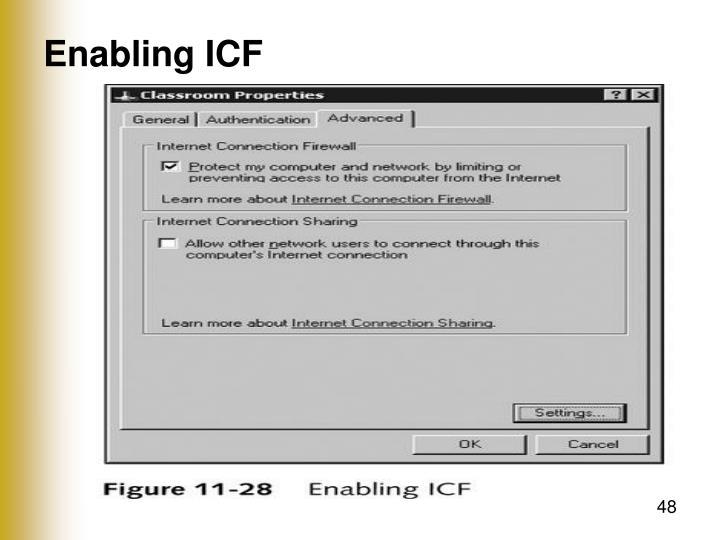 Enabling ICF
