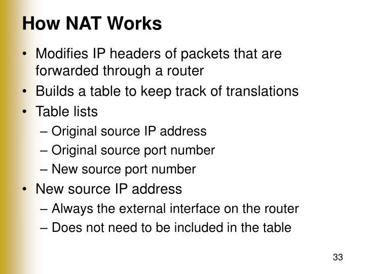How NAT Works