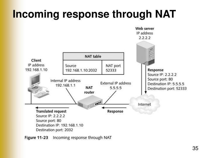 Incoming response through NAT