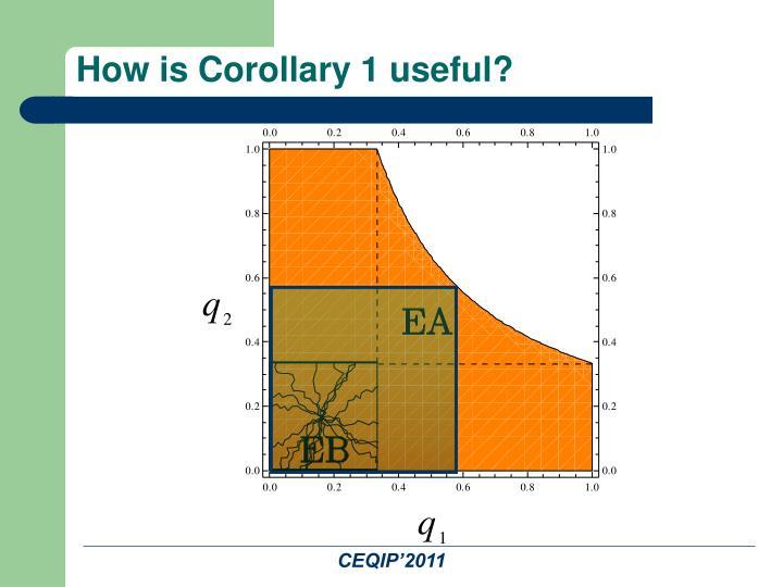 How is Corollary 1 useful?