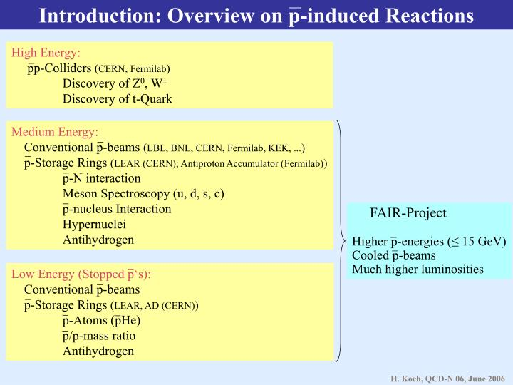 Introduction overview on p induced reactions
