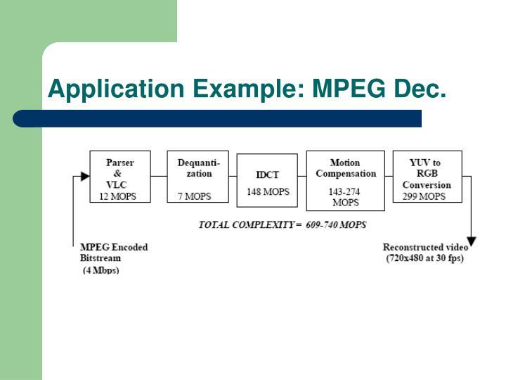 Application Example: MPEG Dec.