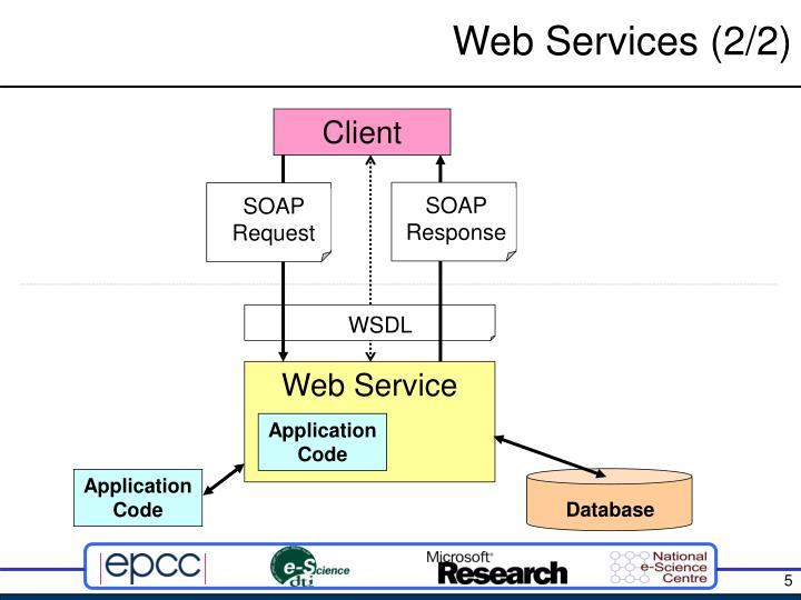 Web Services (2/2)