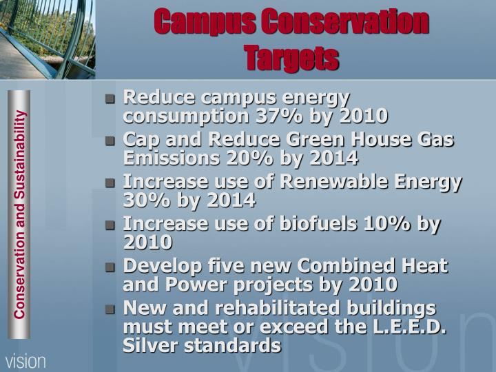 Campus Conservation Targets