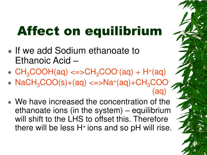 Affect on equilibrium