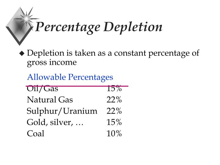Percentage Depletion