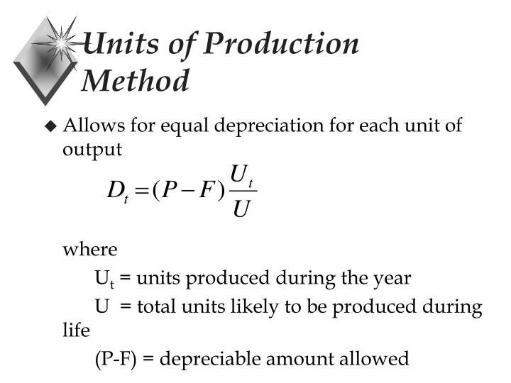 Units of Production Method