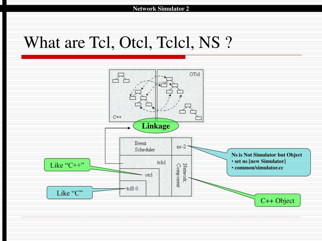 PPT - Network Simulator 2 Practice PowerPoint Presentation
