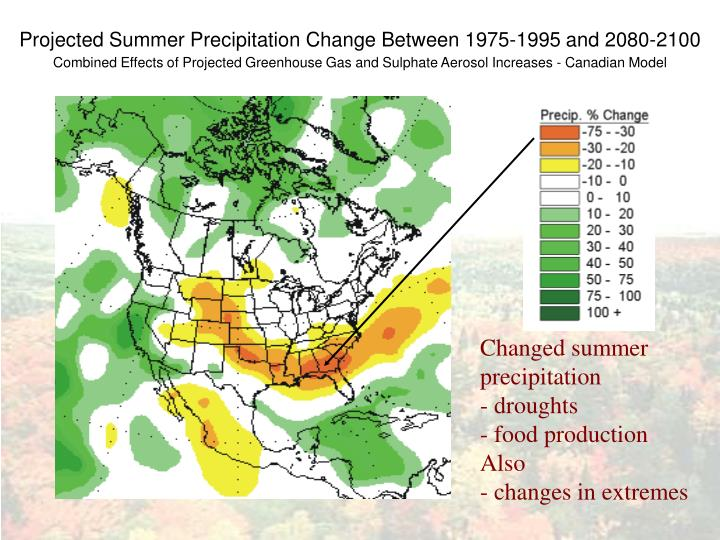 Projected Summer Precipitation Change Between 1975-1995 and 2080-2100