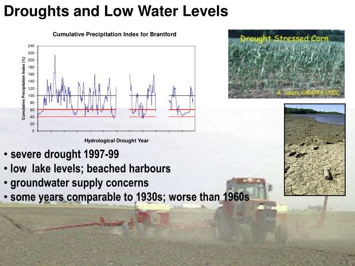 Droughts and Low Water Levels