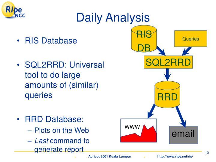 Daily Analysis