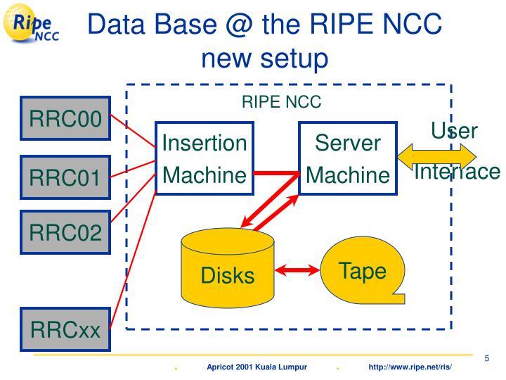 Data Base @ the RIPE NCC