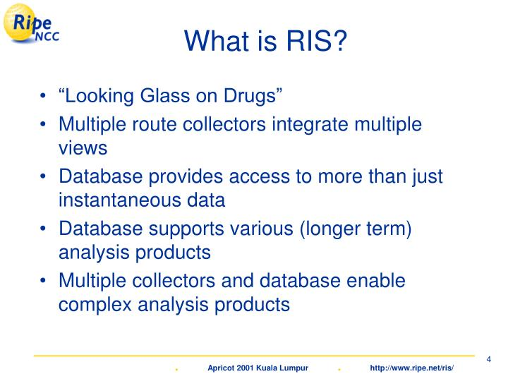 What is RIS?