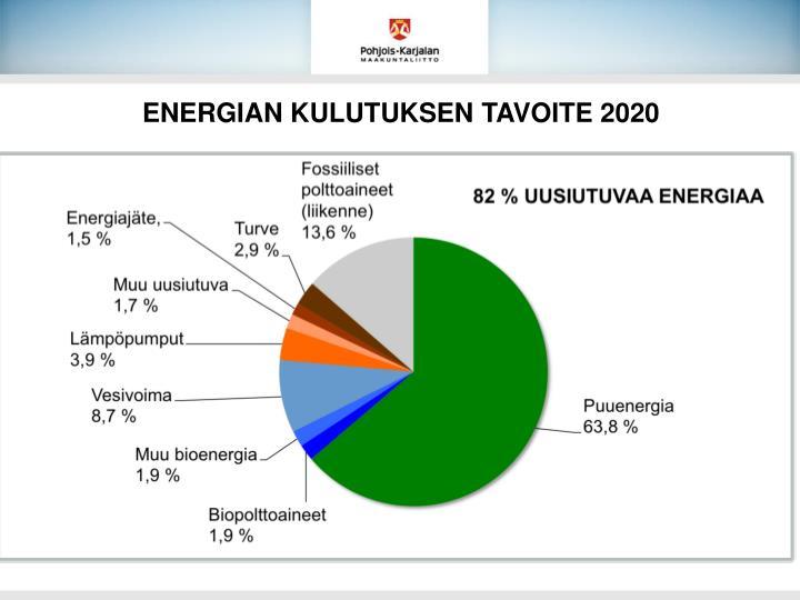 ENERGIAN KULUTUKSEN TAVOITE 2020