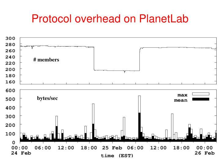 Protocol overhead on PlanetLab