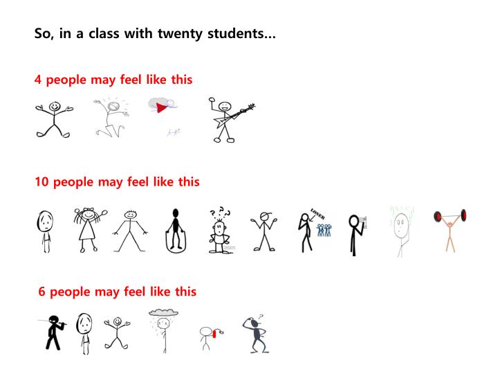 So, in a class with twenty students…