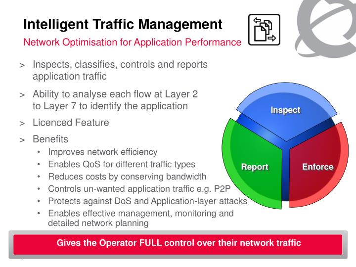 Intelligent Traffic Management : Ppt secure applications management powerpoint