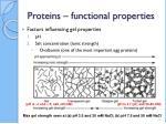 proteins functional properties16
