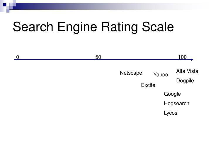 Search Engine Rating Scale