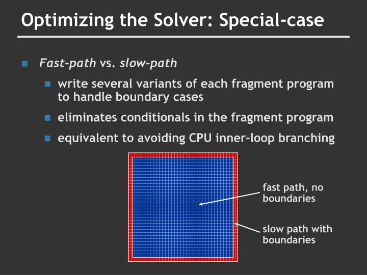 Optimizing the Solver: Special-case