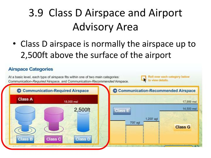 3.9  Class D Airspace and Airport Advisory Area