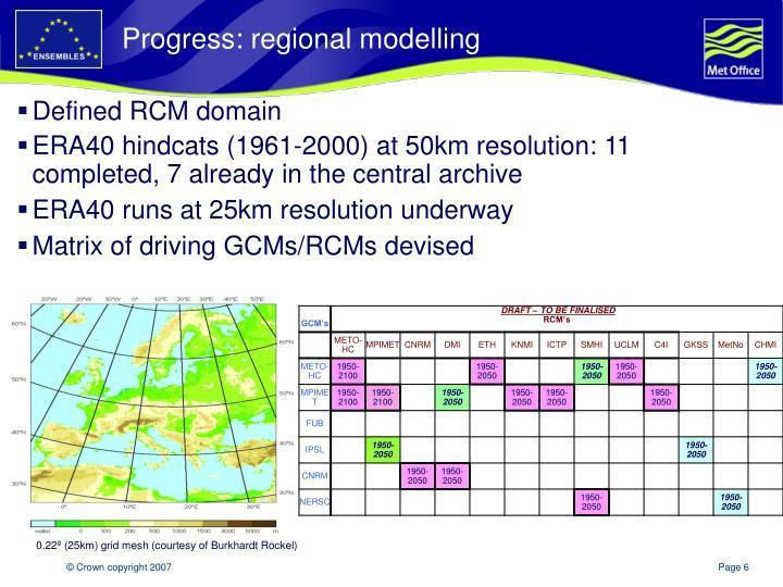 Defined RCM domain