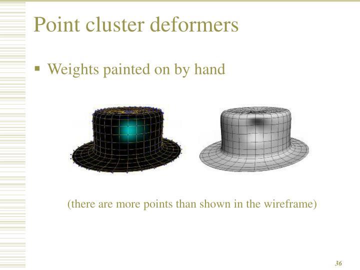 Point cluster deformers