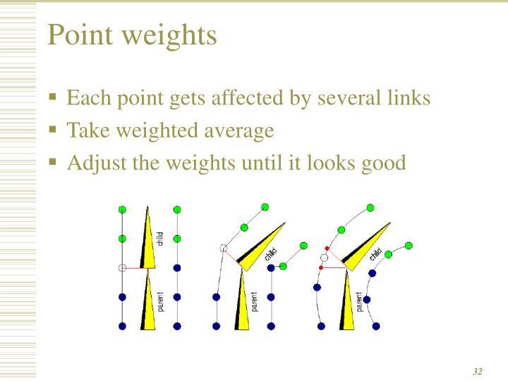 Point weights