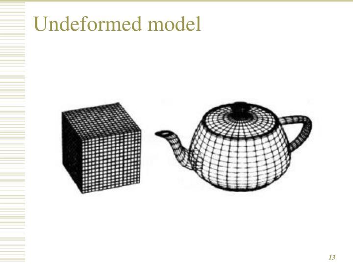 Undeformed model