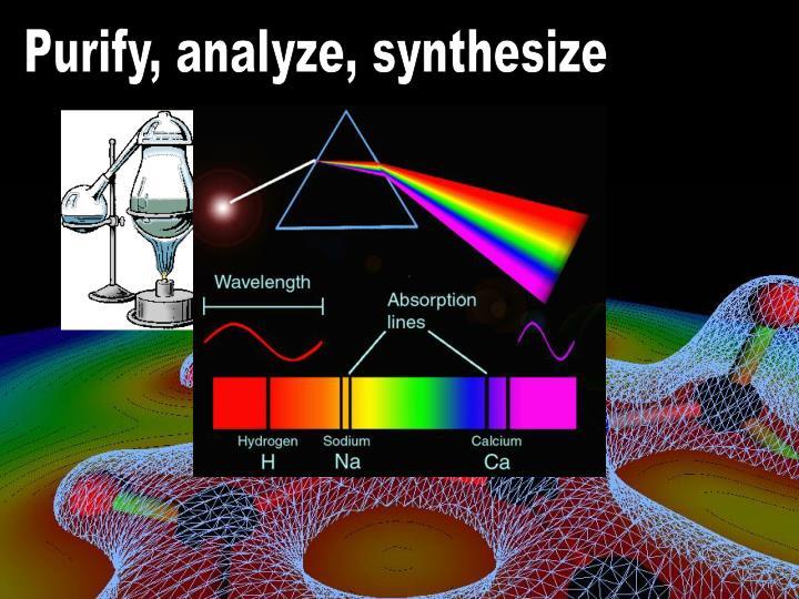 Purify, analyze, synthesize