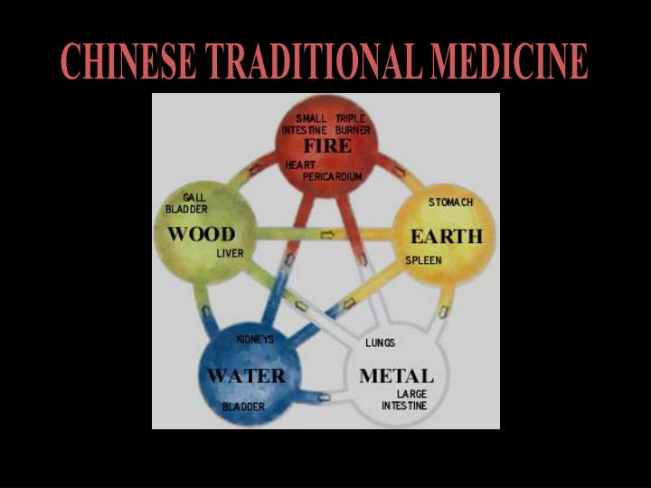 CHINESE TRADITIONAL MEDICINE