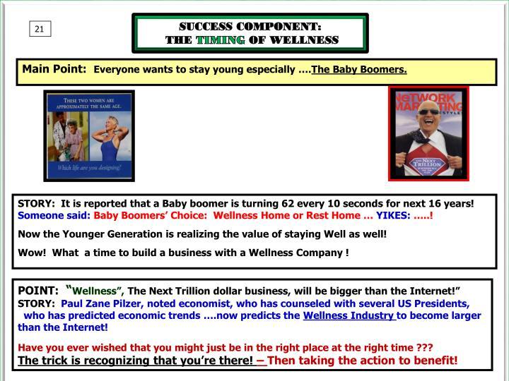 SUCCESS COMPONENT:
