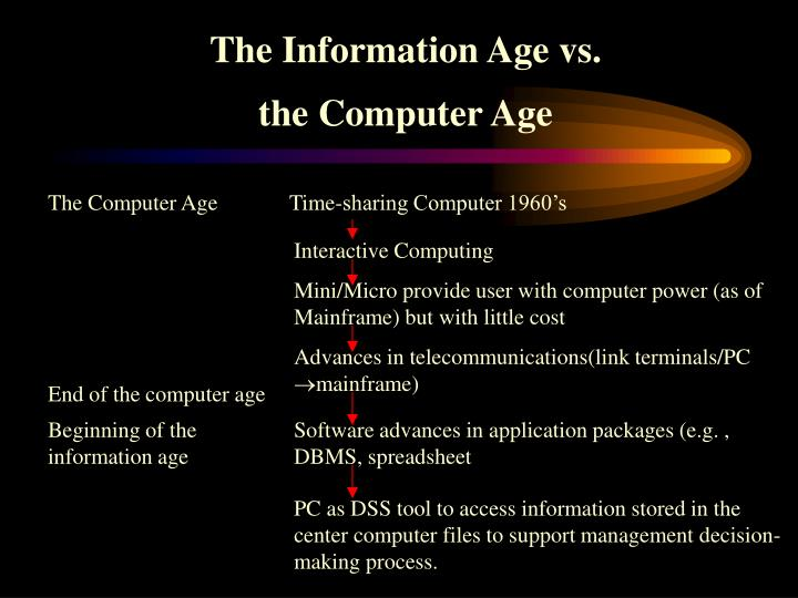 The Information Age vs.