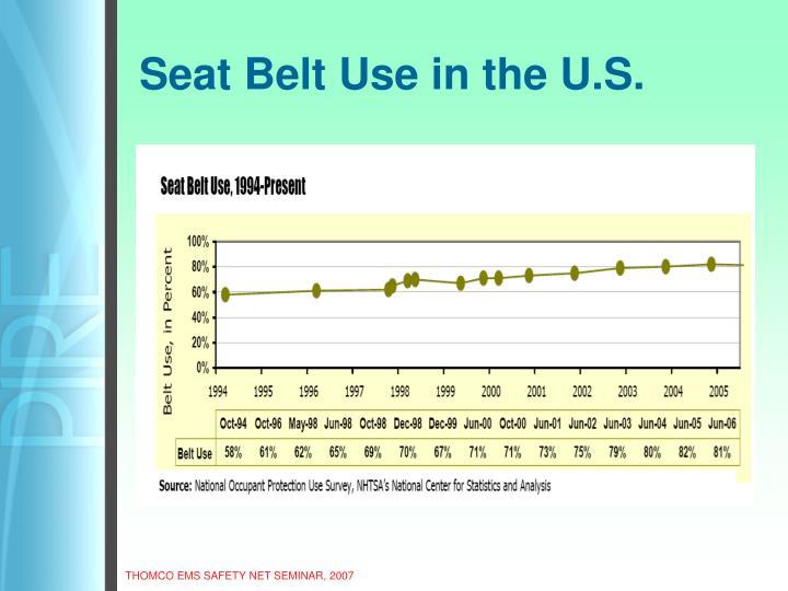 Seat Belt Use in the U.S.