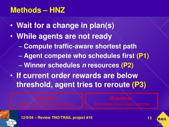 Methods – HNZ